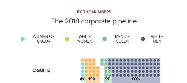 The_2018_Corporate_Pipeline